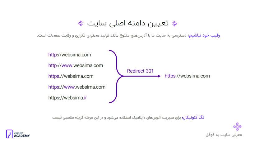 تعیین دامنه اصلی سایت برای گوگل با استفاده از ریدایرکت 301