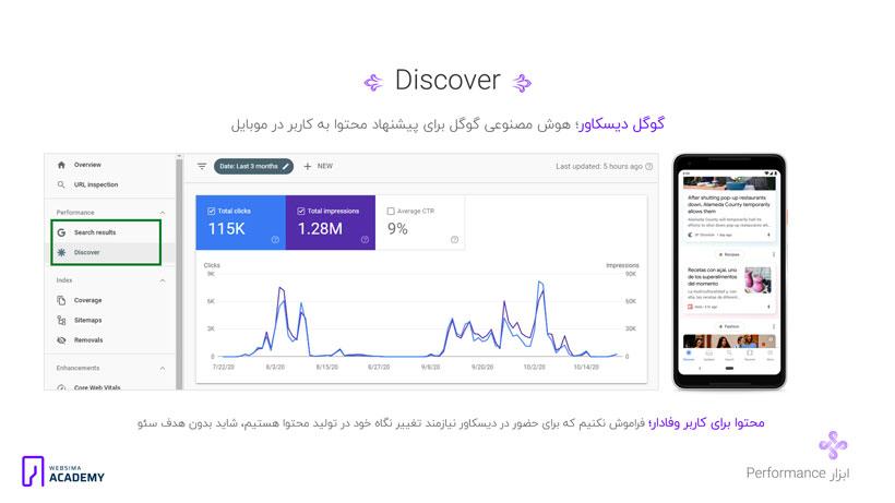 گزارشات Discover در پنل گوگل سرچ کنسول