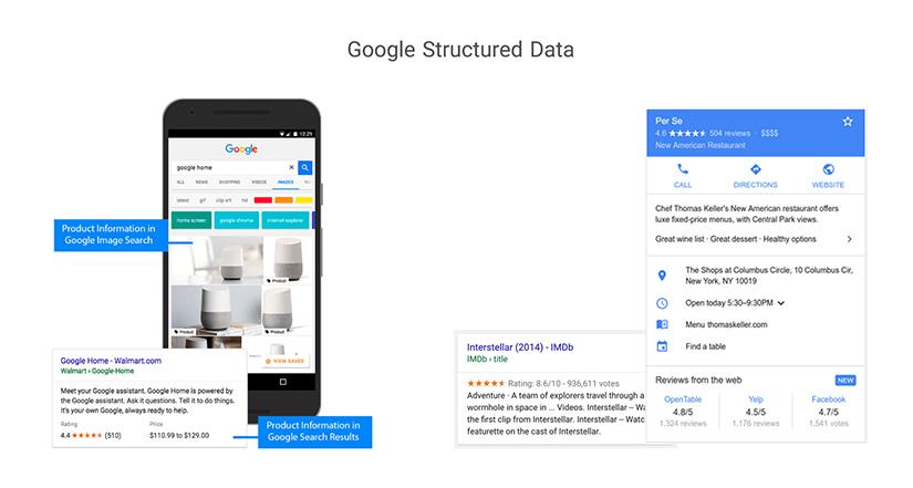 استفاده از Google structured data در سئو تکنیکال