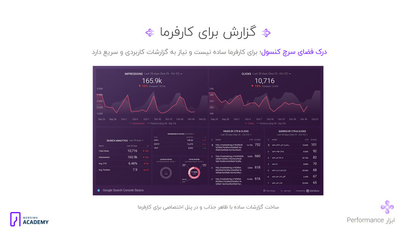 ساخت گزارشات اختصاصی براساس اطلاعات سرچ کنسول