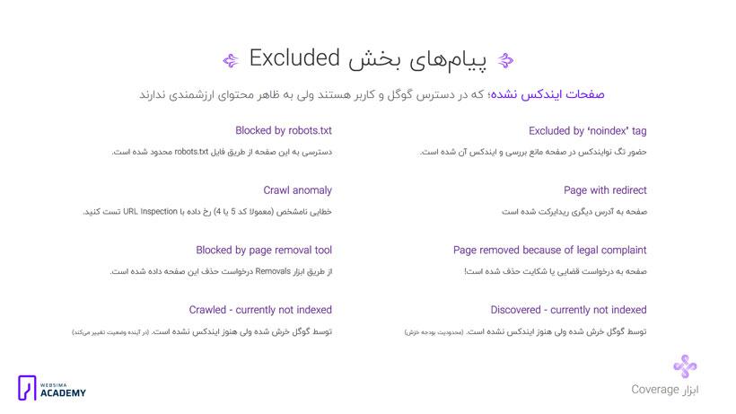خطاهای بخش excluded در index coverage