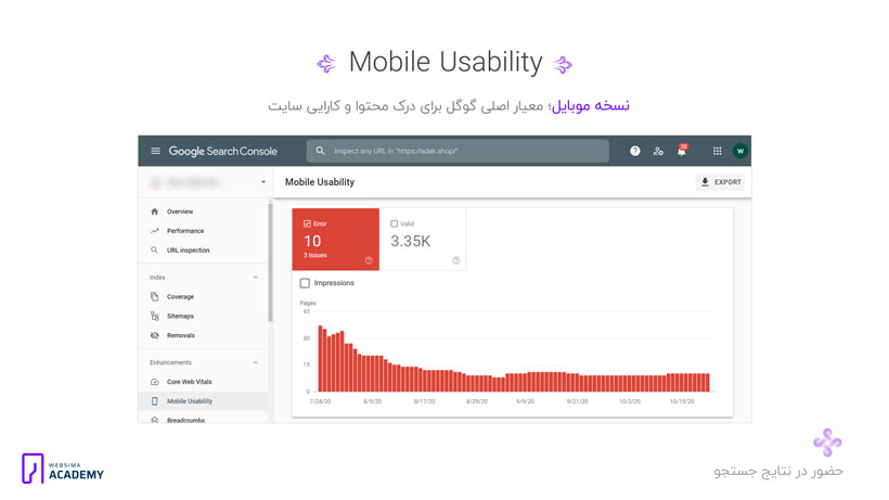 بررسی خطاهای مربوط به Mobile Usability در پنل Google webmaster