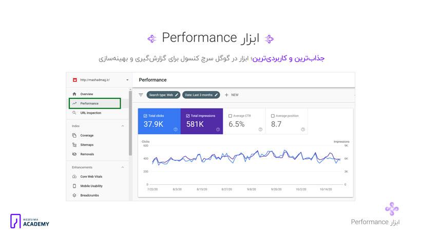 آموزش کار با بخش performance در google search console