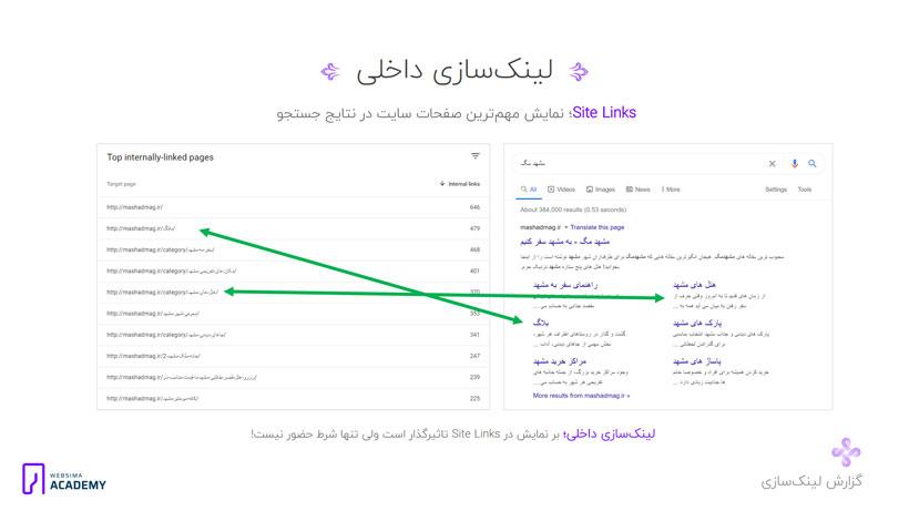 بررسی لینک سازی داخلی و خارجی سایت در گوگل وبمستر تولز
