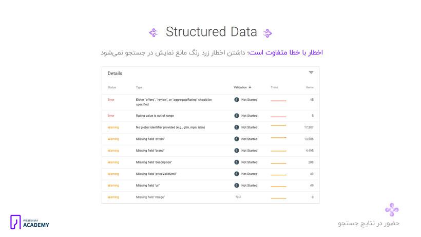 آموزش بخش structured data در گوگل وبمستر