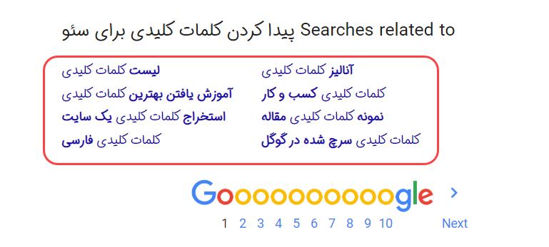پیشنهادات گوگل برای پیدا کردن کلمات کلیدی lsi