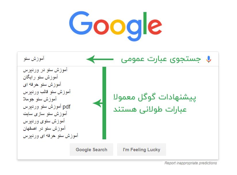 پیشنهادات گوگل معمولا عبارات طولانی هستند