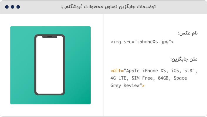 مثال نوشتن Alt text برای محصولات فروشگاهی
