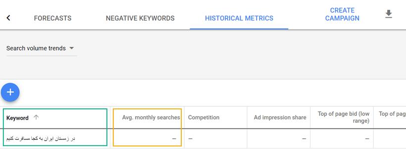 بررسی میزان جستجوی یک کلمه کلیدی طولانی در keyword planner