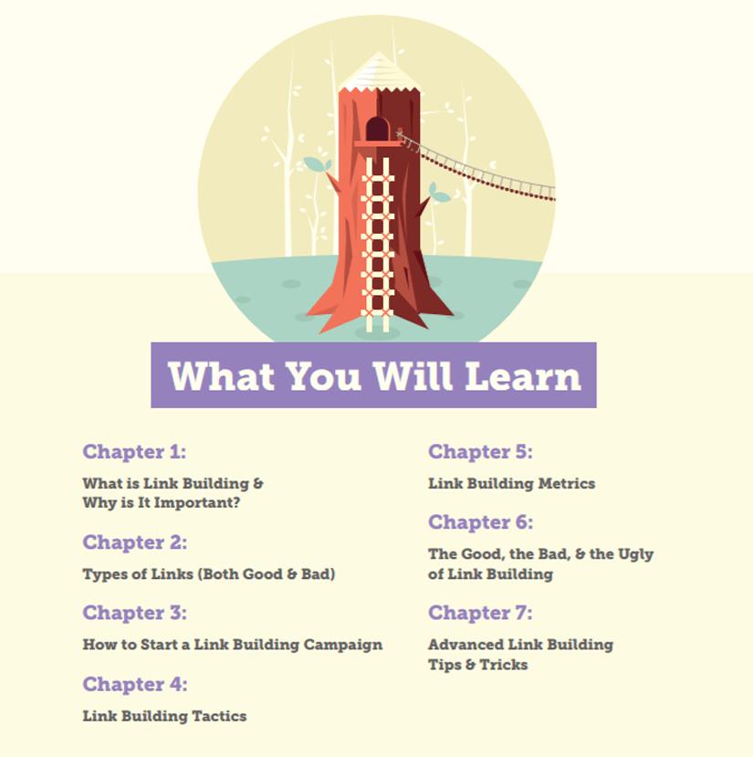 سرفصل های کتاب آموزش لینک سازی به زبان ساده