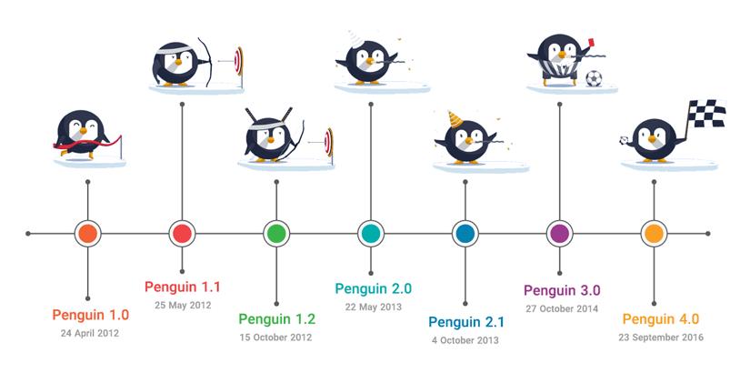 ـاریخچه به روز رسانی الگوریتم پنگوئن گوگل