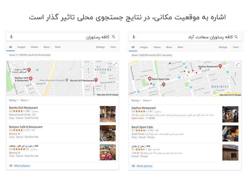 الگوریتم کبوتر نتایج را براساس جستجوی کاربر بهینه میکند