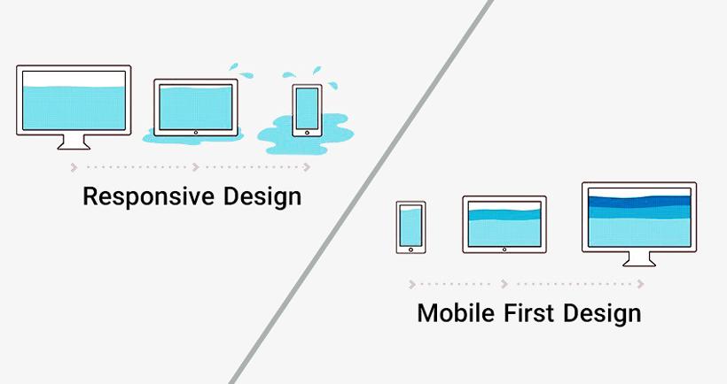 استفاده از Mobile First Design در طراحی سایت
