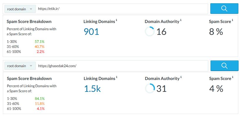 مقایسه وضعیت لینک سازی خارجی دو سایت بعد از آپدیت الگوریتم در مارس 2019