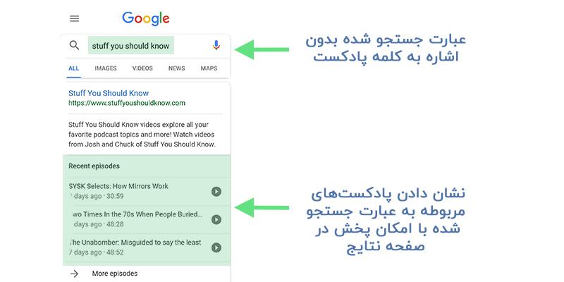 نشان دادن پادکست ها در نتایج جستجو گوگل