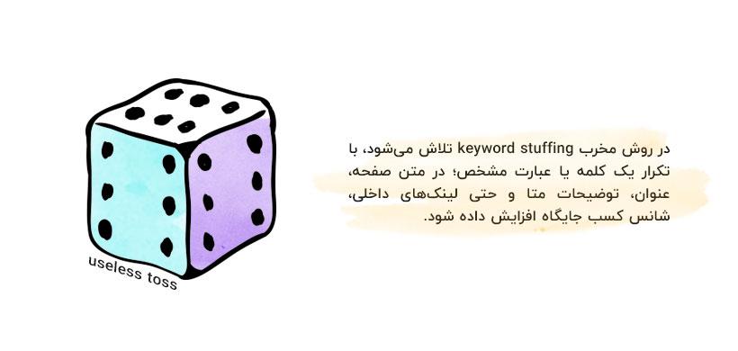 بمباران کلمات کلیدی چطور سایت شما را نابود میکند