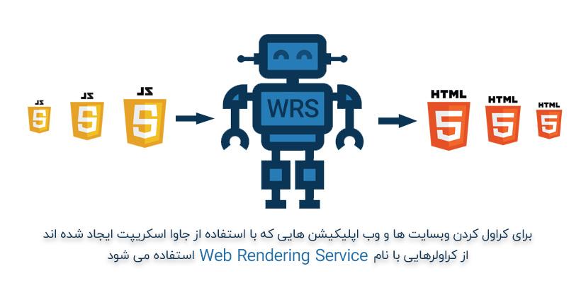 استفاده از تکنولوژی Web Rendering Service