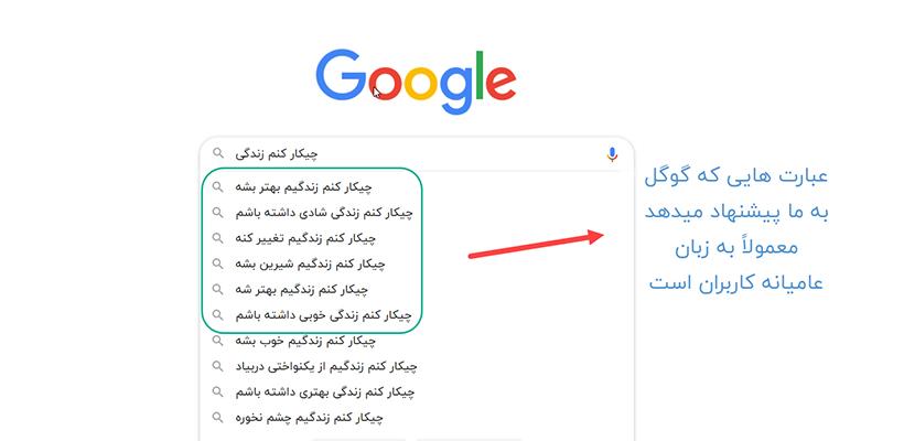 زبان محاوره در عبارت های پیشنهادی گوگل و کاربرد آن ها در جدیدترین الگوریتم هوش مصنوعی BERT