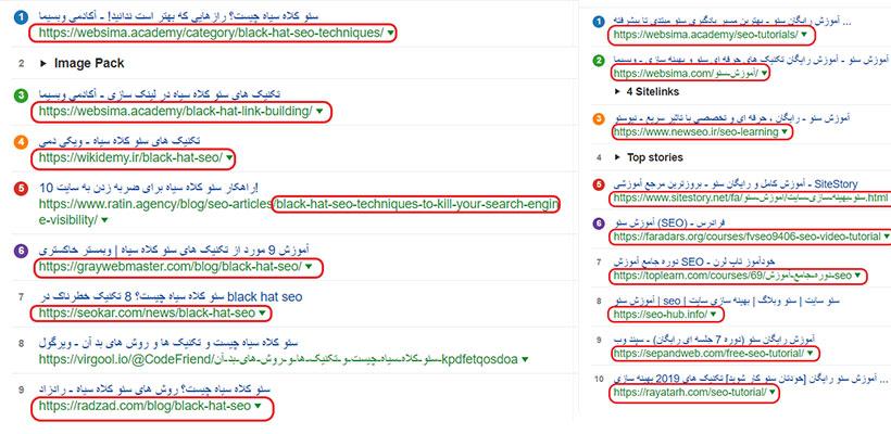 ارتباط بین آدرس صفحات و رتبه سئو آن ها در صفحه نتایج که به نظر میرسد URL انگلیسی تعداد بیشتری از URL فارسی داشته باشد