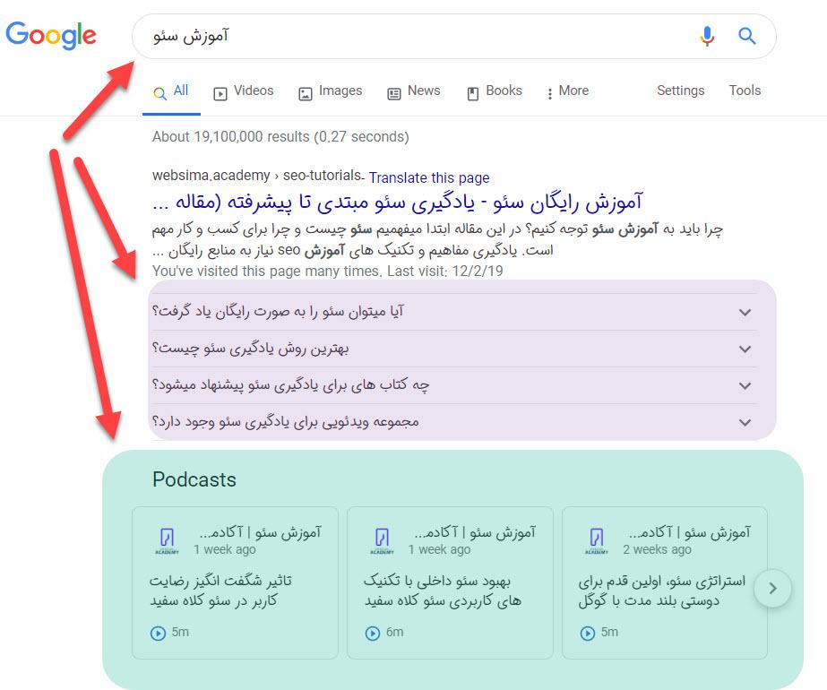 نشان دادن ریچ اسنیپت ها به همراه سایت ها