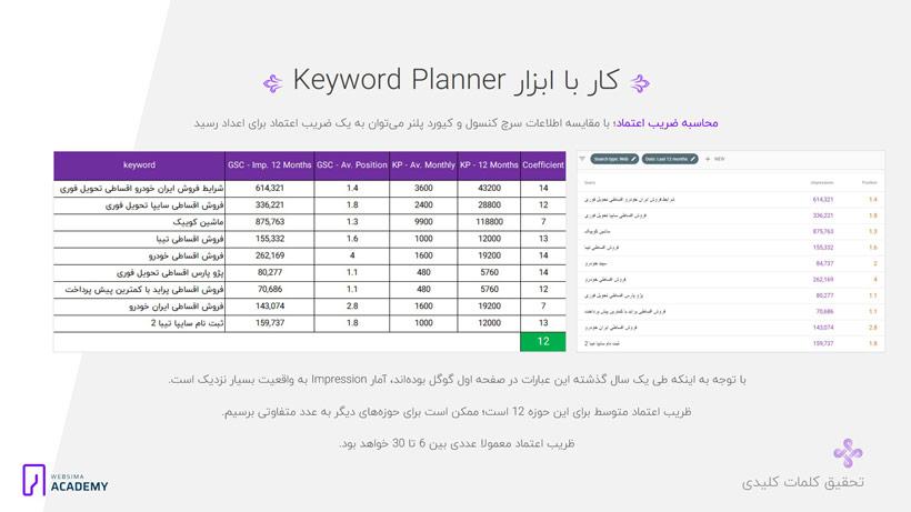 آمارهای ارائه شده توسط keyword planner چقدر قابل اعتماد هستند؟