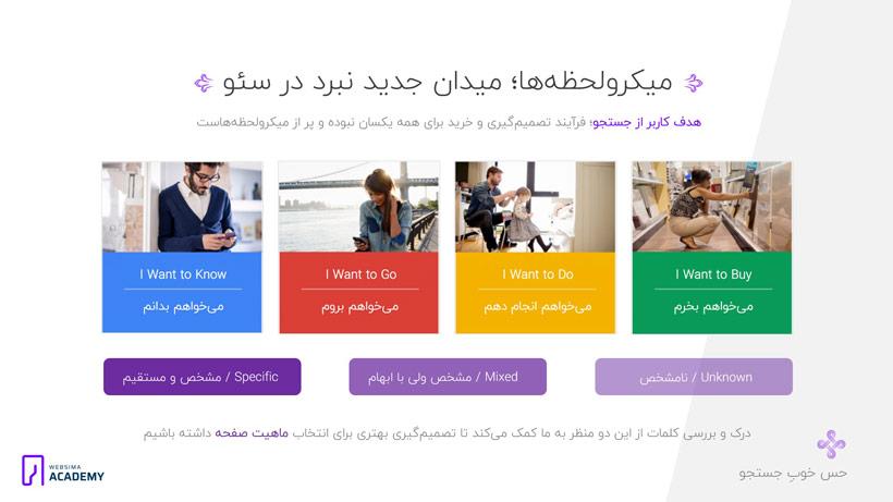استفاده از میکرولحظه ها برای درک هدف کاربر از جستجو و تدوین استراتژی محتوایی سایت