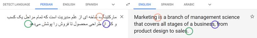 گوگل استفاده از علائم نگارشی را اصلاح میکند
